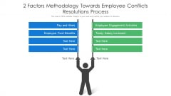 2 Factors Methodology Towards Employee Conflicts Resolutions Process Ppt PowerPoint Presentation Gallery Slide PDF