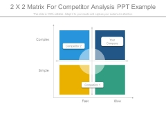 2 X 2 Matrix For Competitor Analysis Ppt Example
