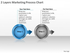 2 Layers Marketing Process Chart Flowcharts PowerPoint Slides