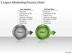 2 Layers Marketing Process Chart Ppt Vision Flowchart Templates PowerPoint