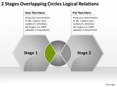 2 Stages Overlapping Circles Logical Relations Sample Business Plan PowerPoint Slides
