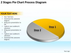 2 Stages Pie Chart Process Diagram Business Plan For Small PowerPoint Slides