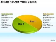 2 Stages Pie Chart Process Diagram Business Plan PowerPoint Slides