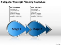 2 Steps For Strategic Planning Procedure Business Flow Chart PowerPoint Slides