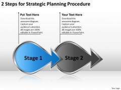 2 Steps For Strategic Planning Procedure Business Outline Example PowerPoint Templates