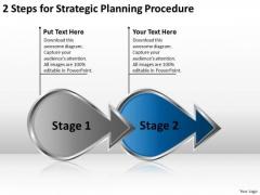 2 Steps For Strategic Planning Procedure Ppt Make Business PowerPoint Slides