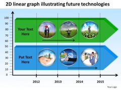 2d Linear Graph Illustrating Future Technologies PowerPoint Templates Ppt Slides Graphics