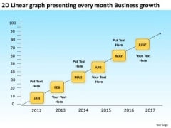 2d Linear Graph Presenting Every Month Business Growth PowerPoint Templates Ppt Slides Graphics