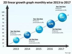 2d Linear Growth Graph Monthly Wise 2013 To 2017 PowerPoint Templates Ppt Slides Graphics