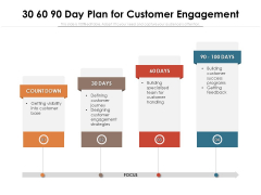 30 60 90 Day Plan For Customer Engagement Ppt PowerPoint Presentation Gallery Clipart Images PDF