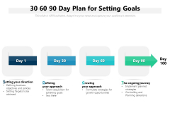 30 60 90 Day Plan For Setting Goals Ppt PowerPoint Presentation Diagram Lists PDF