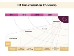 30 60 90 Day Plan HR Transformation Roadmap Ppt Gallery Outfit PDF