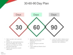 30 60 90 Day Plan Ppt PowerPoint Presentation Gallery Inspiration