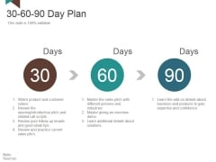 30 60 90 Day Plan Ppt PowerPoint Presentation Model Images