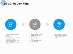 30 60 90 Day Plan Ppt PowerPoint Presentation Portfolio Example Topics
