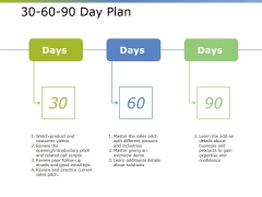 30 60 90 Day Plan Ppt PowerPoint Presentation Summary Inspiration