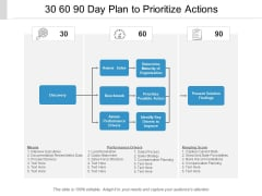30 60 90 Day Plan To Prioritize Actions Ppt PowerPoint Presentation Layouts Show