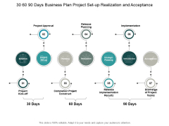 30 60 90 Days Business Plan Project Set Up Realization And Acceptance Ppt PowerPoint Presentation Ideas Aids