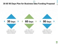 30 60 90 Days Plan For Business Idea Funding Proposal Ppt PowerPoint Presentation Infographics Backgrounds