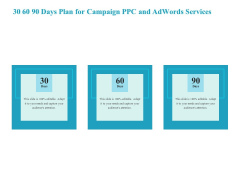 30 60 90 Days Plan For Campaign PPC And Adwords Services Designs PDF