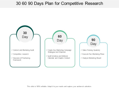 30 60 90 Days Plan For Competitive Research Ppt PowerPoint Presentation Slides Outfit