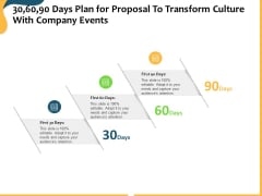 30 60 90 Days Plan For Proposal To Transform Culture With Company Events Ppt Professional Clipart Images PDF