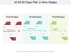 30 60 90 Days Plan In Nine Stages Ppt PowerPoint Presentation Slides Design Ideas