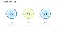 30 60 90 Days Plan Inspiration PDF