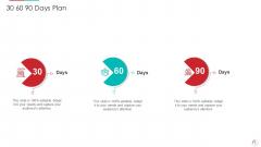 30 60 90 Days Plan Introduction PDF