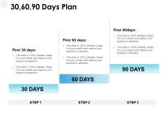 30 60 90 Days Plan Management Ppt PowerPoint Presentation Styles Background Designs