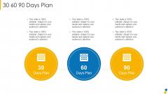30 60 90 Days Plan Microsoft PDF