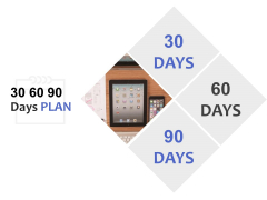 30 60 90 Days Plan Ppt PowerPoint Presentation Model Format