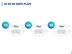 30 60 90 Days Plan Ppt PowerPoint Presentation Portfolio Slides