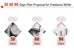 30 60 90 Days Plan Proposal For Freelance Writer Ppt PowerPoint Presentation Summary Diagrams PDF
