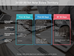 30 60 90 For New Sales Territory Ppt PowerPoint Presentation Pictures Graphic Tips