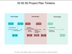30 60 90 Project Plan Timleine Ppt PowerPoint Presentation Inspiration Show
