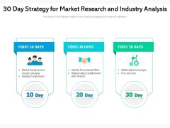 30 Day Strategy For Market Research And Industry Analysis Ppt PowerPoint Presentation File Styles PDF