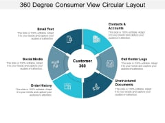 360 Degree Consumer View Circular Layout Ppt PowerPoint Presentation Professional Inspiration