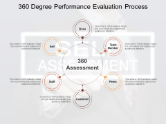 360 Degree Performance Evaluation Process Ppt PowerPoint Presentation Inspiration Designs