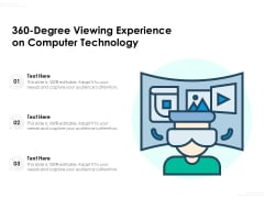 360 Degree Viewing Experience On Computer Technology Ppt PowerPoint Presentation File Example PDF