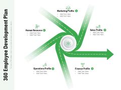 360 Employee Development Plan Ppt PowerPoint Presentation File Slide PDF