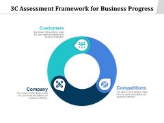 3C Assessment Framework For Business Progress Ppt PowerPoint Presentation Icon Elements PDF