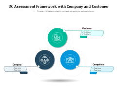3C Assessment Framework With Company And Customer Ppt PowerPoint Presentation Infographics Icon PDF