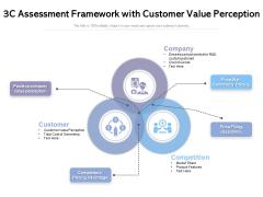 3C Assessment Framework With Customer Value Perception Ppt PowerPoint Presentation Infographics PDF