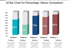 3D Bar Chart For Percentage Values Comparison Ppt PowerPoint Presentation Professional Visual Aids