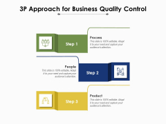 3P Approach For Business Quality Control Ppt PowerPoint Presentation Layouts Slide Download PDF