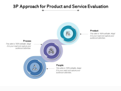 3P Approach For Product And Service Evaluation Ppt PowerPoint Presentation Layouts Graphics Pictures PDF
