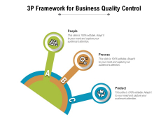 3P Framework For Business Quality Control Ppt PowerPoint Presentation Summary PDF