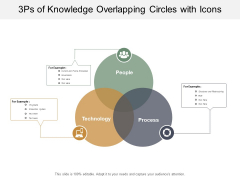 3Ps Of Knowledge Overlapping Circles With Icons Ppt PowerPoint Presentation Show Design Inspiration