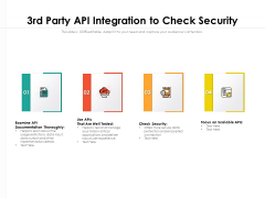 3Rd Party API Integration To Check Security Ppt PowerPoint Presentation Gallery Example Topics PDF